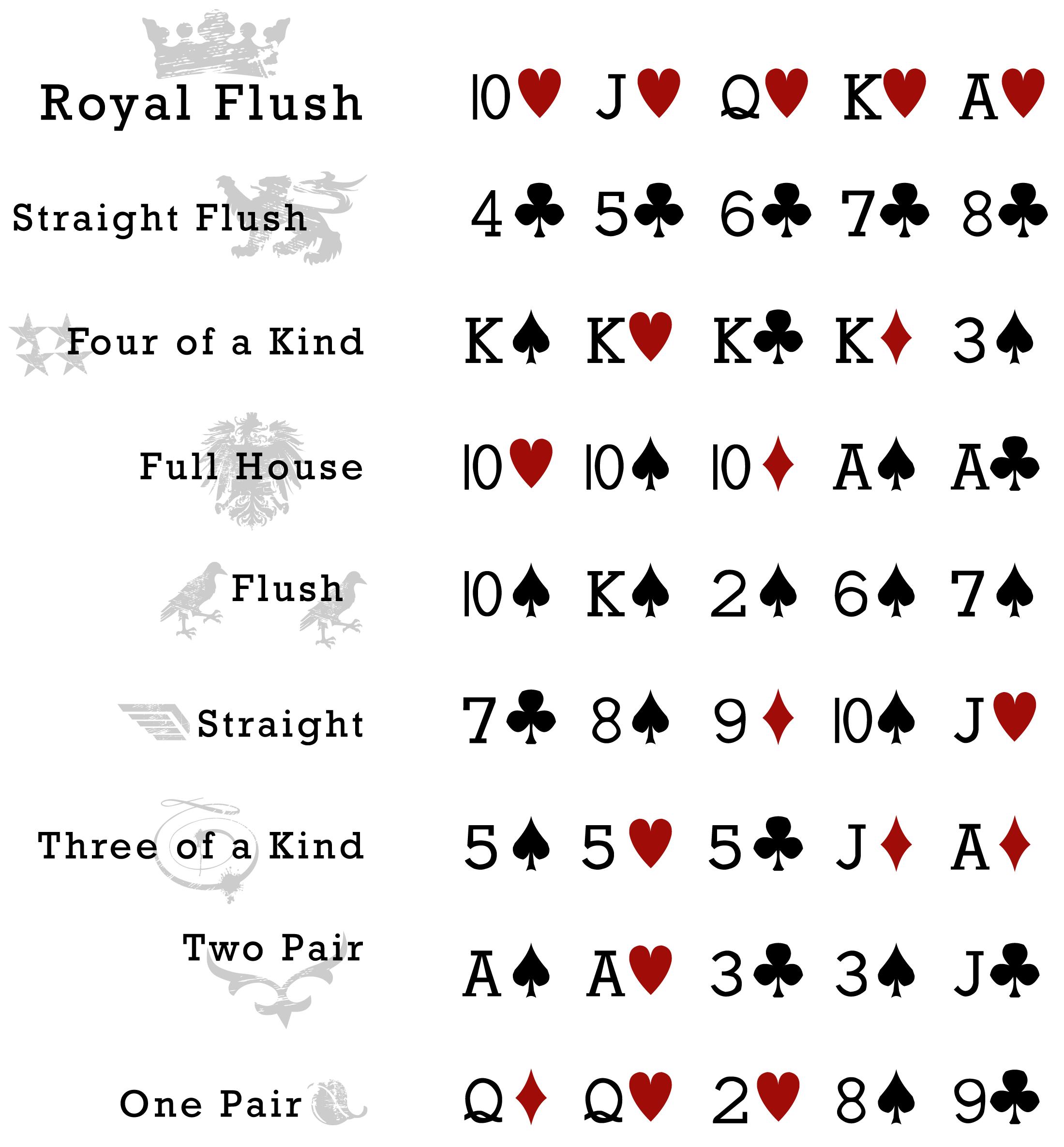 Classement main poker holdem